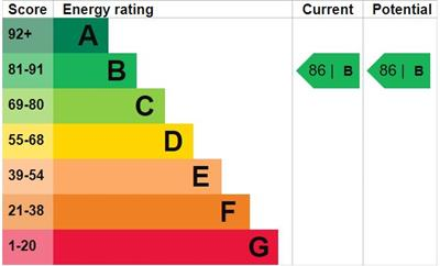 EPC Graph for 360 Barking, Oculus House, Cambridge Road, Barking